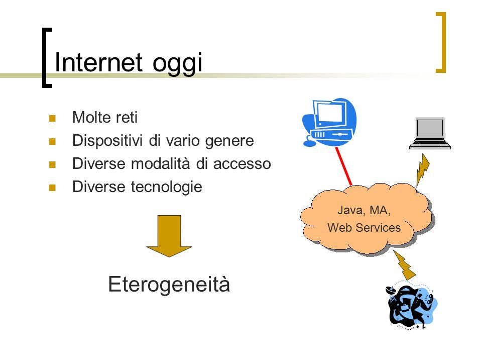 Internet oggi Molte reti Dispositivi di vario genere Diverse modalità di accesso Diverse tecnologie Java, MA, Web Services Eterogeneità