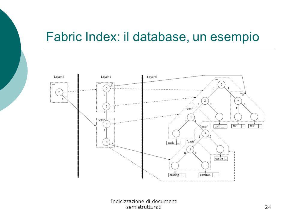 Indicizzazione di documenti semistrutturati24 Fabric Index: il database, un esempio