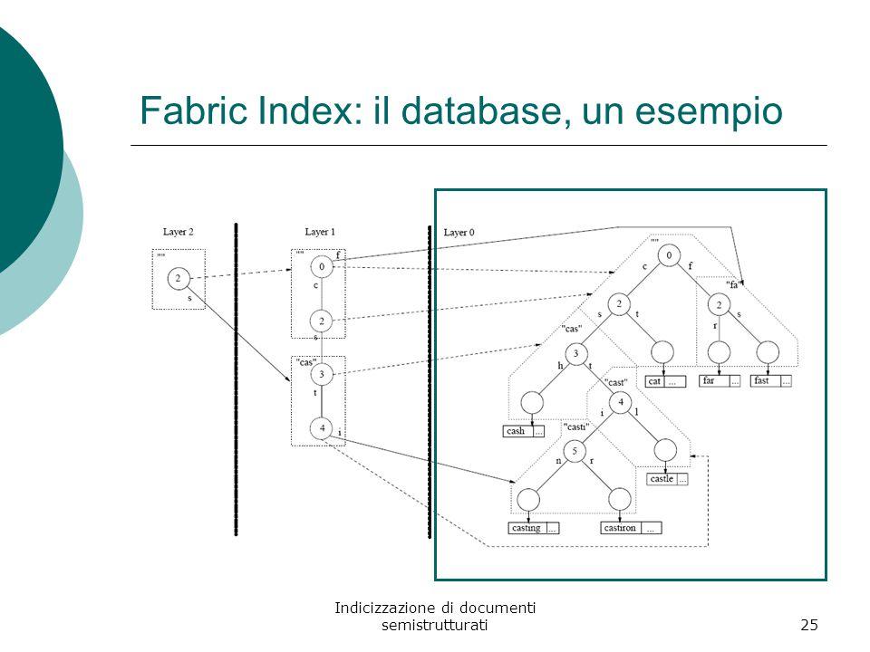 Indicizzazione di documenti semistrutturati25 Fabric Index: il database, un esempio