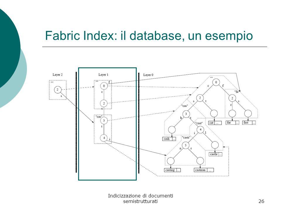 Indicizzazione di documenti semistrutturati26 Fabric Index: il database, un esempio