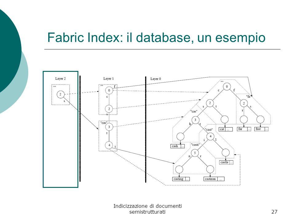 Indicizzazione di documenti semistrutturati27 Fabric Index: il database, un esempio