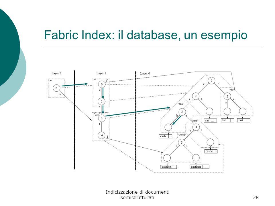 Indicizzazione di documenti semistrutturati28 Fabric Index: il database, un esempio