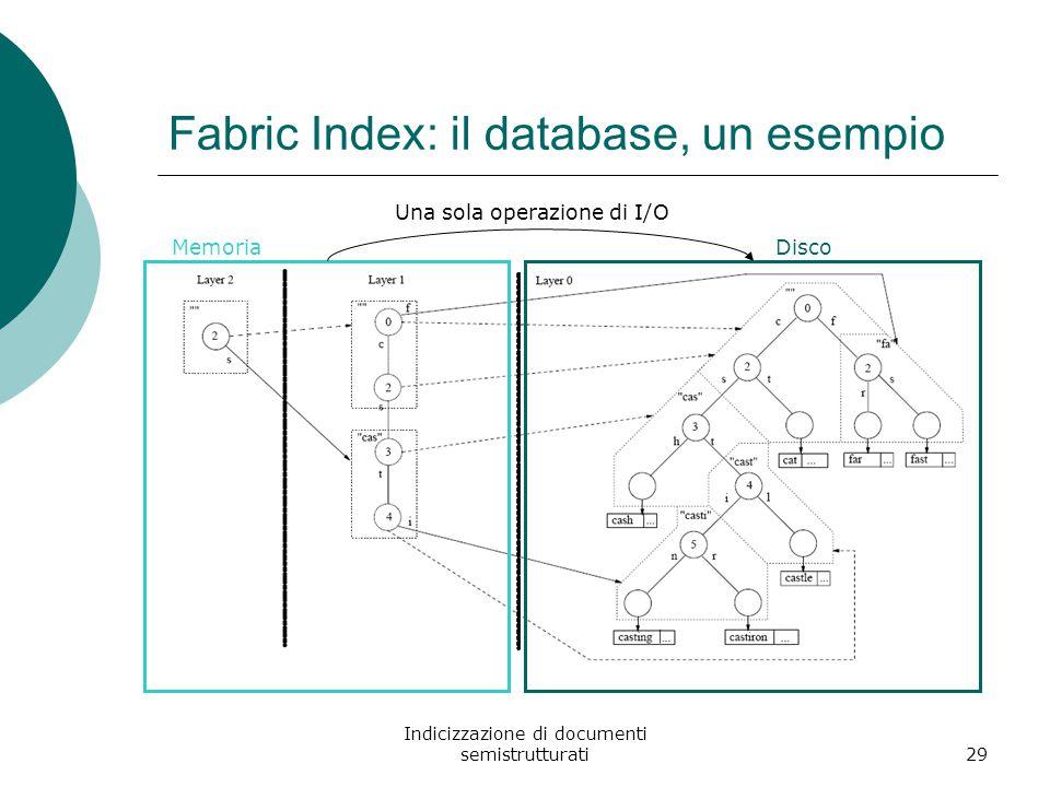 Indicizzazione di documenti semistrutturati29 Fabric Index: il database, un esempio DiscoMemoria Una sola operazione di I/O