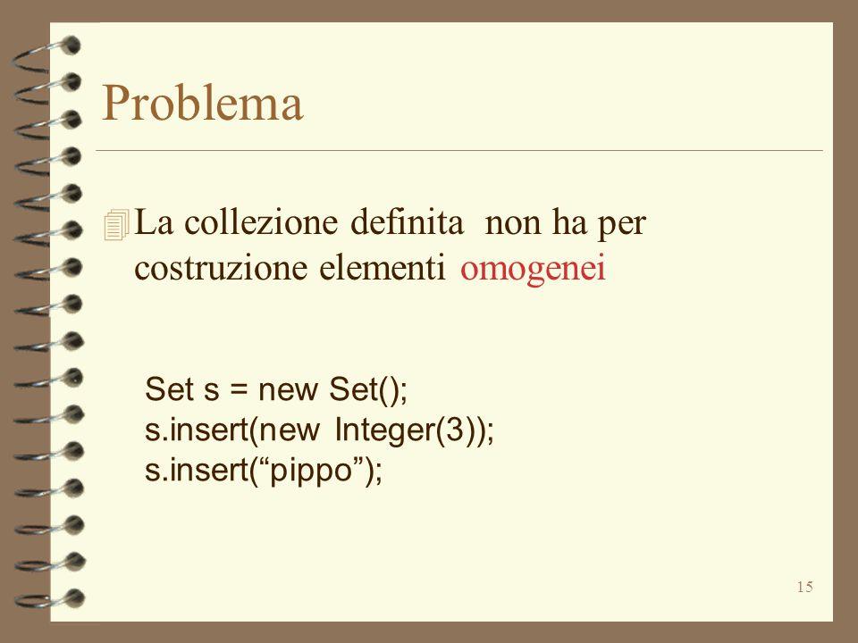 15 Problema 4 La collezione definita non ha per costruzione elementi omogenei Set s = new Set(); s.insert(new Integer(3)); s.insert( pippo );