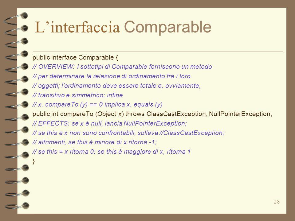 28 L'interfaccia Comparable public interface Comparable { // OVERVIEW: i sottotipi di Comparable forniscono un metodo // per determinare la relazione di ordinamento fra i loro // oggetti; l'ordinamento deve essere totale e, ovviamente, // transitivo e simmetrico; infine // x.