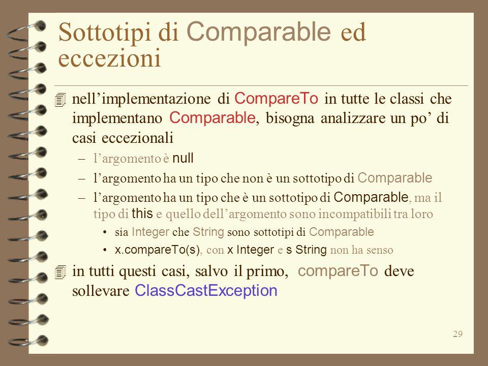 29 Sottotipi di Comparable ed eccezioni 4 nell'implementazione di CompareTo in tutte le classi che implementano Comparable, bisogna analizzare un po' di casi eccezionali –l'argomento è null –l'argomento ha un tipo che non è un sottotipo di Comparable –l'argomento ha un tipo che è un sottotipo di Comparable, ma il tipo di this e quello dell'argomento sono incompatibili tra loro sia Integer che String sono sottotipi di Comparable x.compareTo(s), con x Integer e s String non ha senso 4 in tutti questi casi, salvo il primo, compareTo deve sollevare ClassCastException