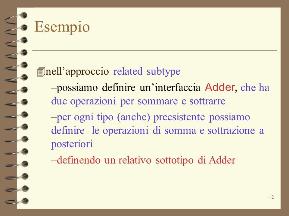 42 Esempio 4 nell'approccio related subtype –possiamo definire un'interfaccia Adder, che ha due operazioni per sommare e sottrarre –per ogni tipo (anche) preesistente possiamo definire le operazioni di somma e sottrazione a posteriori –definendo un relativo sottotipo di Adder