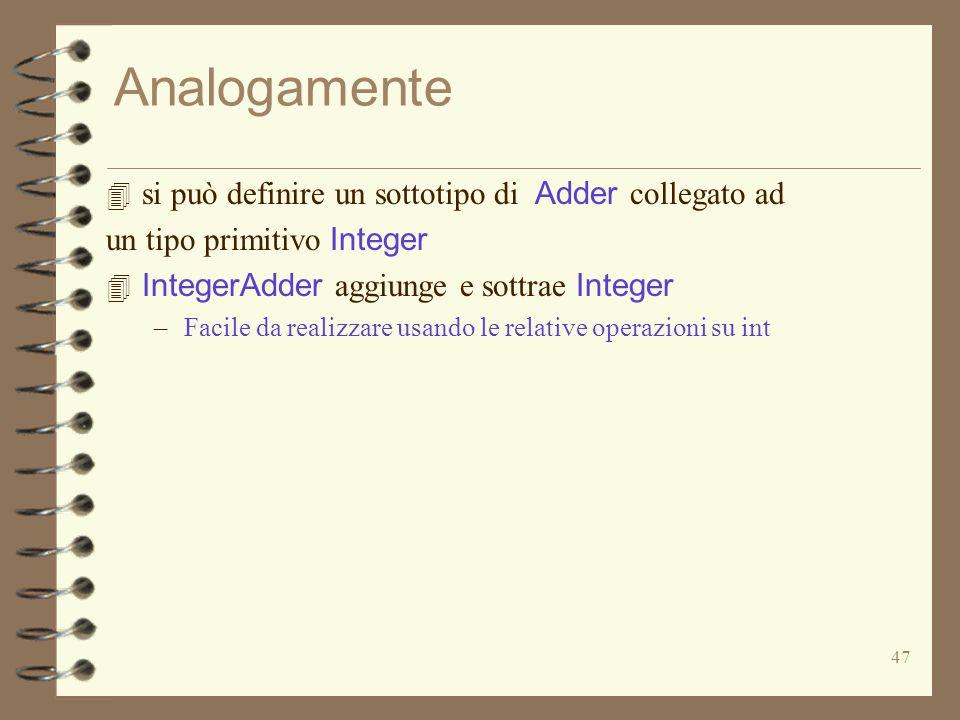 47 Analogamente  si può definire un sottotipo di Adder collegato ad un tipo primitivo Integer  IntegerAdder aggiunge e sottrae Integer –Facile da realizzare usando le relative operazioni su int