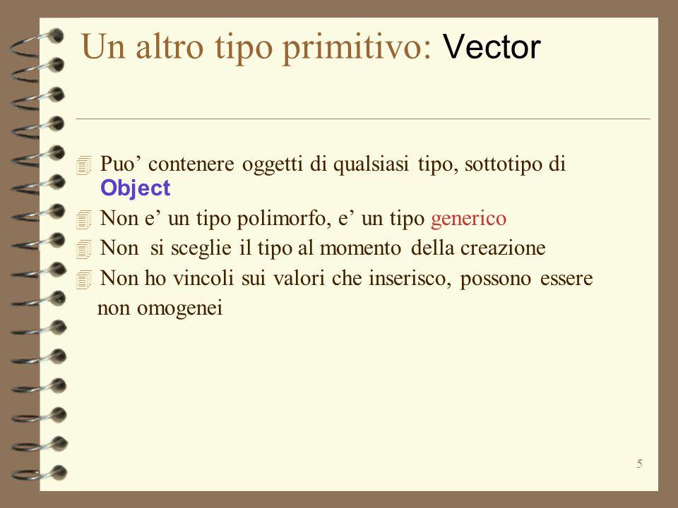 5 Un altro tipo primitivo: Vector  Puo' contenere oggetti di qualsiasi tipo, sottotipo di Object 4 Non e' un tipo polimorfo, e' un tipo generico 4 Non si sceglie il tipo al momento della creazione 4 Non ho vincoli sui valori che inserisco, possono essere non omogenei