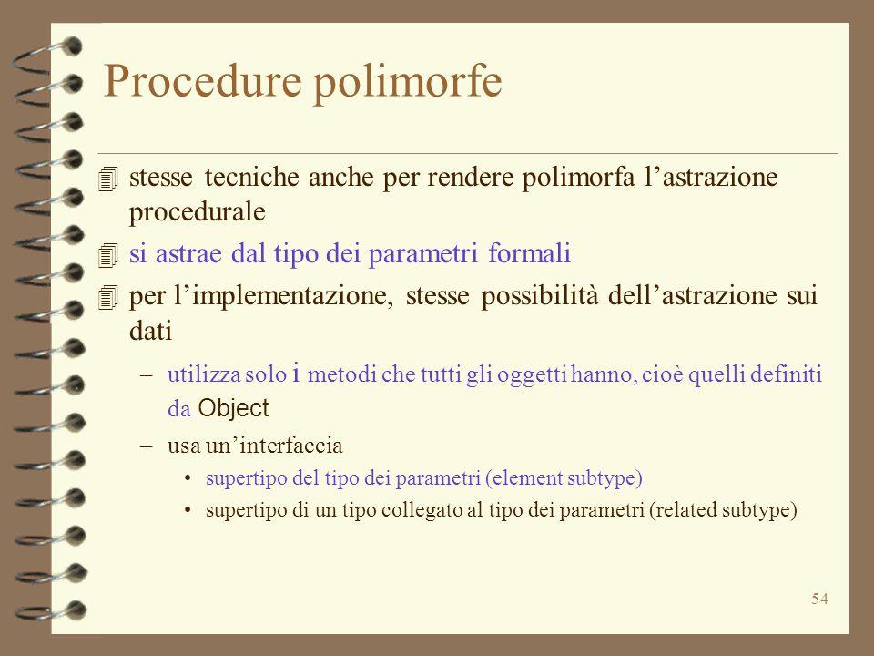 54 Procedure polimorfe 4 stesse tecniche anche per rendere polimorfa l'astrazione procedurale 4 si astrae dal tipo dei parametri formali 4 per l'implementazione, stesse possibilità dell'astrazione sui dati –utilizza solo i metodi che tutti gli oggetti hanno, cioè quelli definiti da Object –usa un'interfaccia supertipo del tipo dei parametri (element subtype) supertipo di un tipo collegato al tipo dei parametri (related subtype)