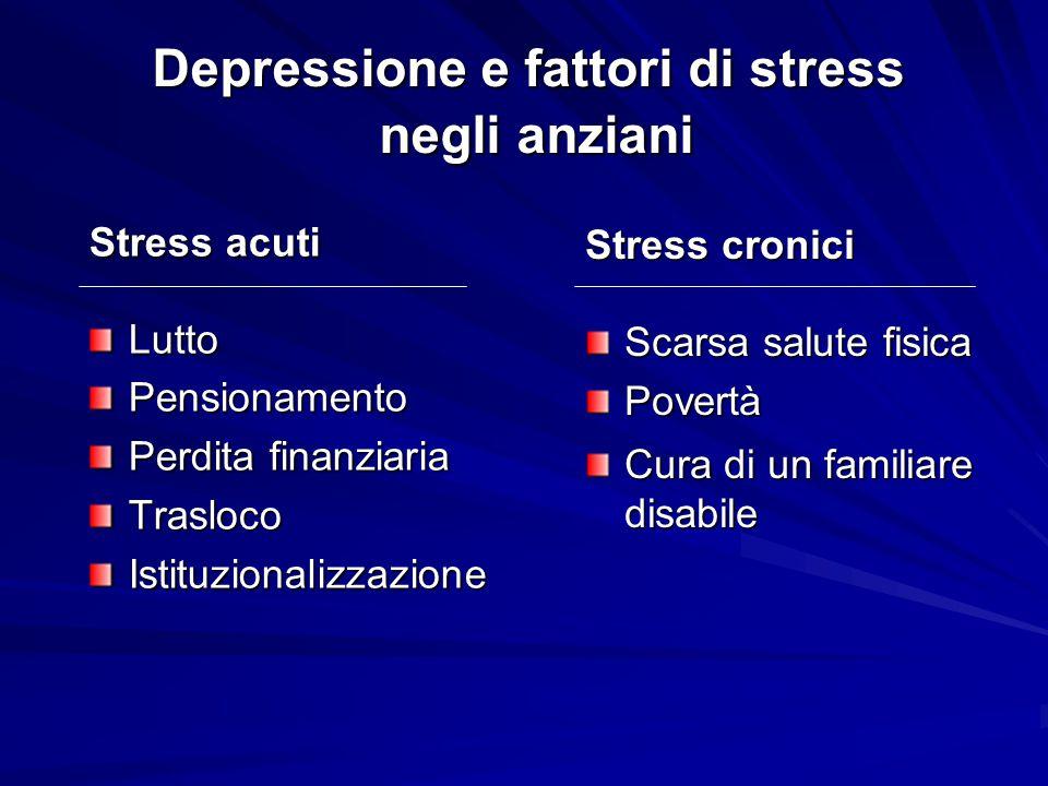 Depressione e fattori di stress negli anziani Stress acuti LuttoPensionamento Perdita finanziaria TraslocoIstituzionalizzazione Stress cronici Scarsa