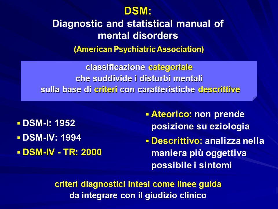 DSM: Diagnostic and statistical manual of mental disorders   DSM-I: 1952   DSM-IV: 1994   DSM-IV - TR: 2000 criteri diagnostici intesi come line