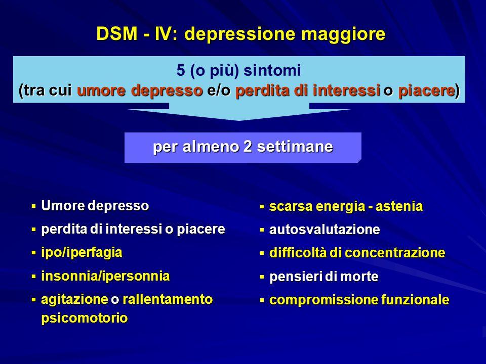 5 (o più) sintomi (tra cui umore depresso e/o perdita di interessi o piacere) DSM - IV: depressione maggiore  Umore depresso  perdita di interessi o