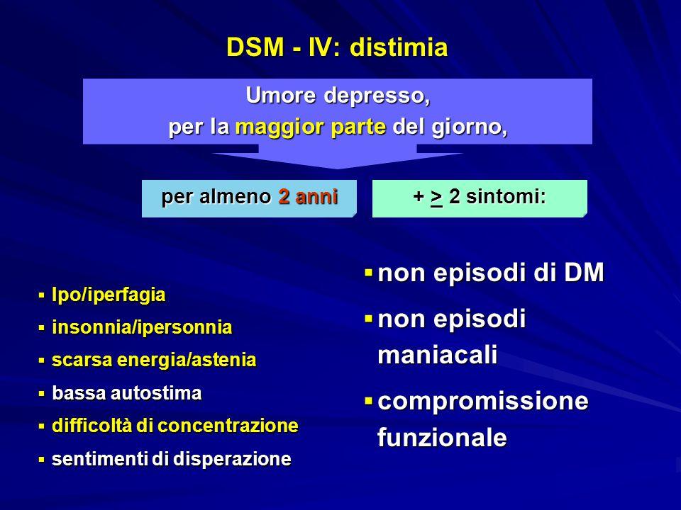 Umore depresso, per la maggior parte del giorno, DSM - IV: distimia  Ipo/iperfagia  insonnia/ipersonnia  scarsa energia/astenia  bassa autostima 
