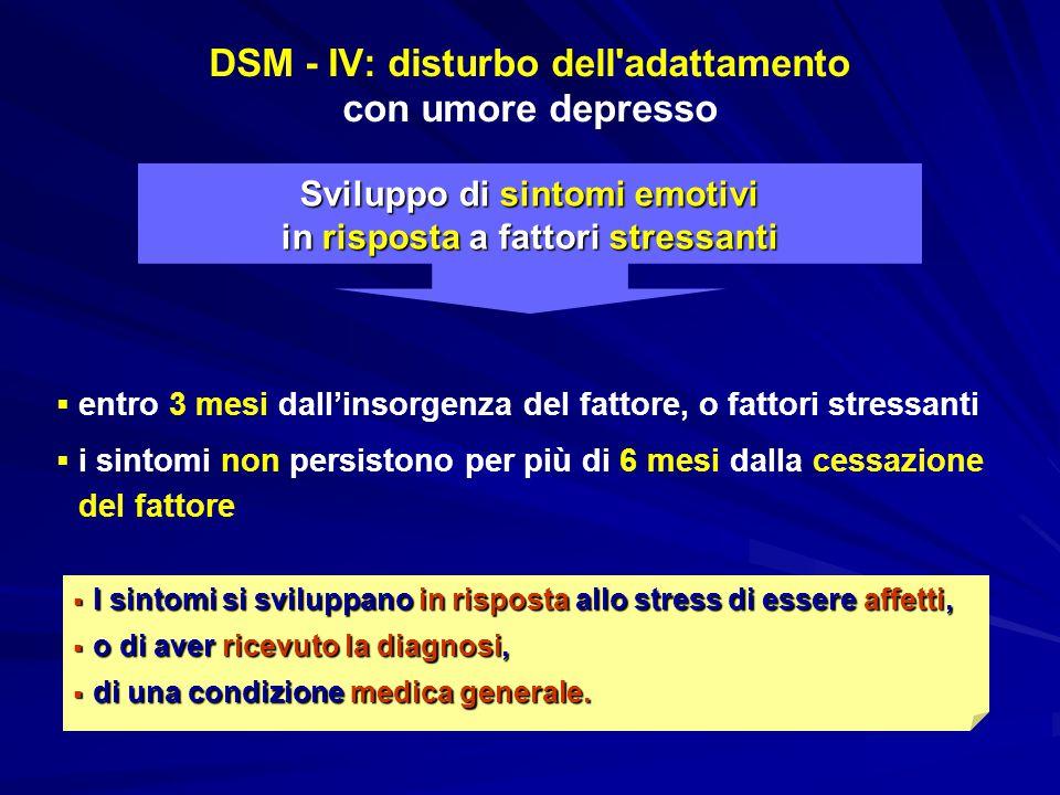 Sviluppo di sintomi emotivi in risposta a fattori stressanti DSM - IV: disturbo dell'adattamento con umore depresso   entro 3 mesi dall'insorgenza d