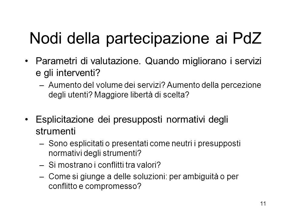 11 Nodi della partecipazione ai PdZ Parametri di valutazione.