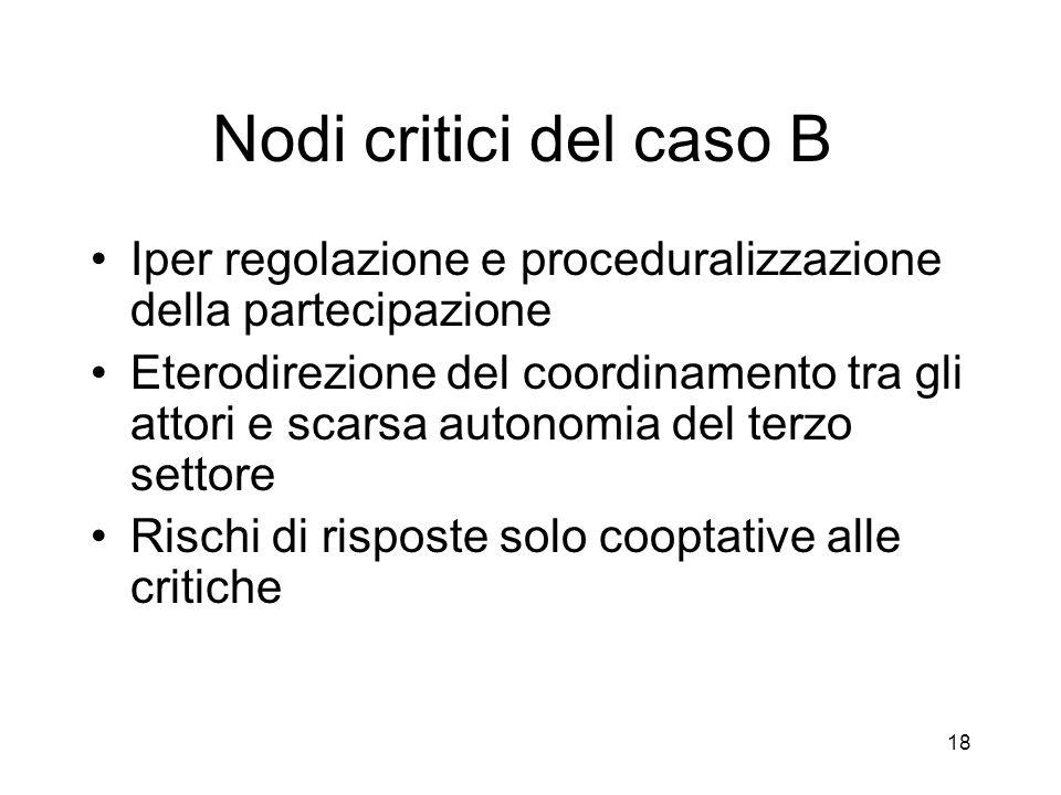 18 Nodi critici del caso B Iper regolazione e proceduralizzazione della partecipazione Eterodirezione del coordinamento tra gli attori e scarsa autonomia del terzo settore Rischi di risposte solo cooptative alle critiche