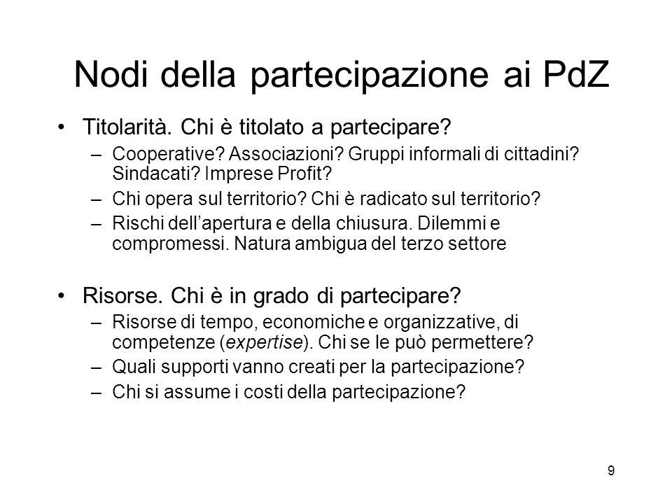 9 Nodi della partecipazione ai PdZ Titolarità.Chi è titolato a partecipare.