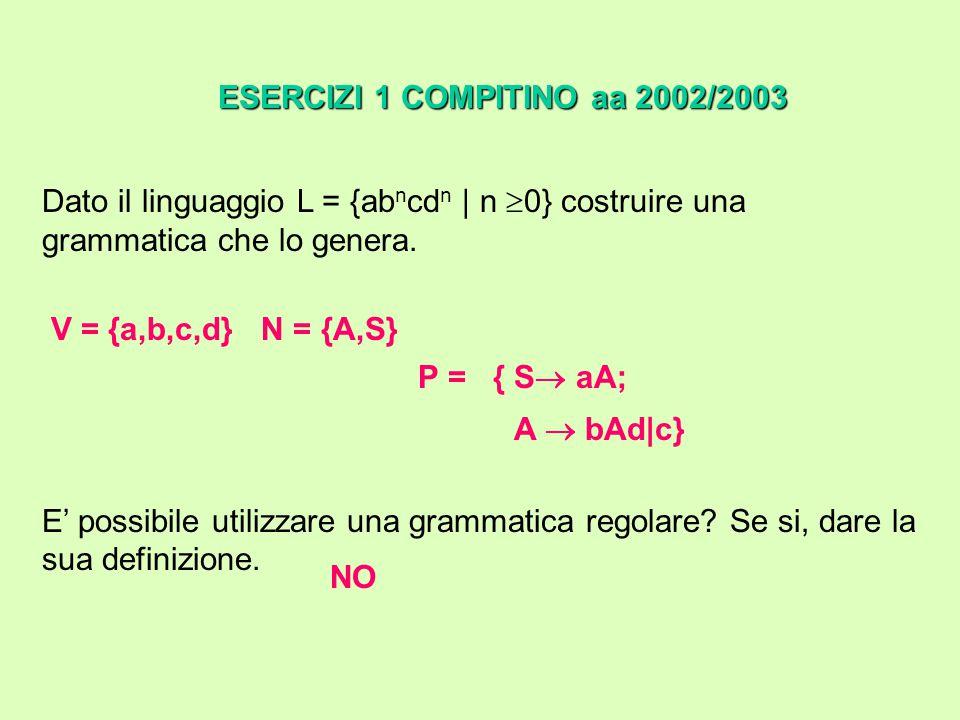 ESERCIZI 1 COMPITINO aa 2002/2003 Dato il linguaggio L = {ab n cd n | n  0} costruire una grammatica che lo genera.