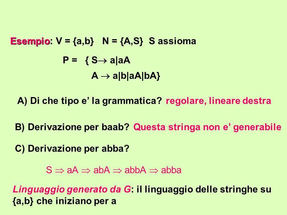 Esempio Esempio: V = {a,b} N = {A,S} S assioma P = {S  a|aA A  a|b|aA|bA} Linguaggio generato da G: il linguaggio delle stringhe su {a,b} che iniziano per a A) Di che tipo e' la grammatica.