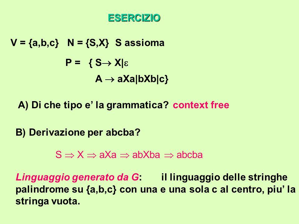 V = {a,b,c} N = {S,X} S assioma P = {S  X|  A  aXa|bXb|c} Linguaggio generato da G: il linguaggio delle stringhe palindrome su {a,b,c} con una e una sola c al centro, piu' la stringa vuota.