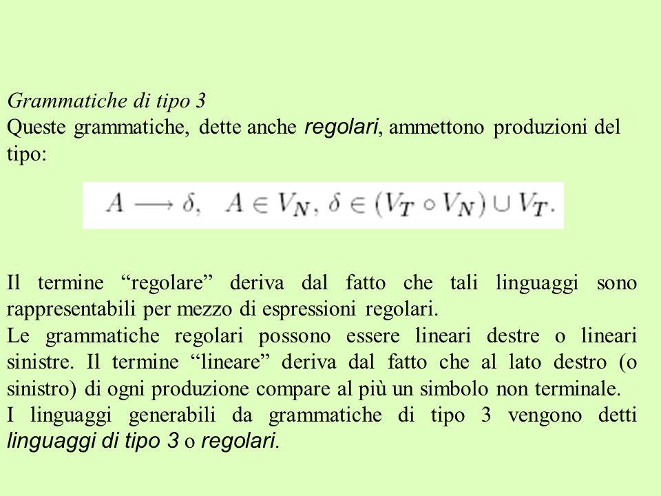 Esempio: Grammatica lineare destra con P che contiene: Grammatica lineare sinistra con P che contiene: per ogni grammatica lineare destra ne esiste una lineare sinistra equivalente e viceversa.