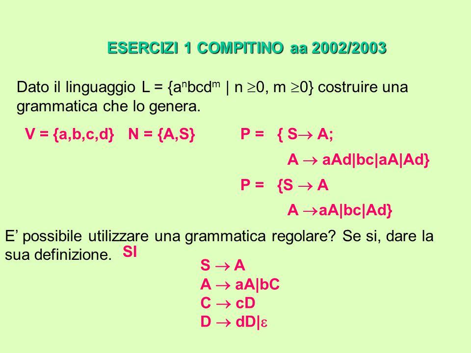 Dato il linguaggio L = {a n bcd m | n  0, m  0} costruire una grammatica che lo genera.