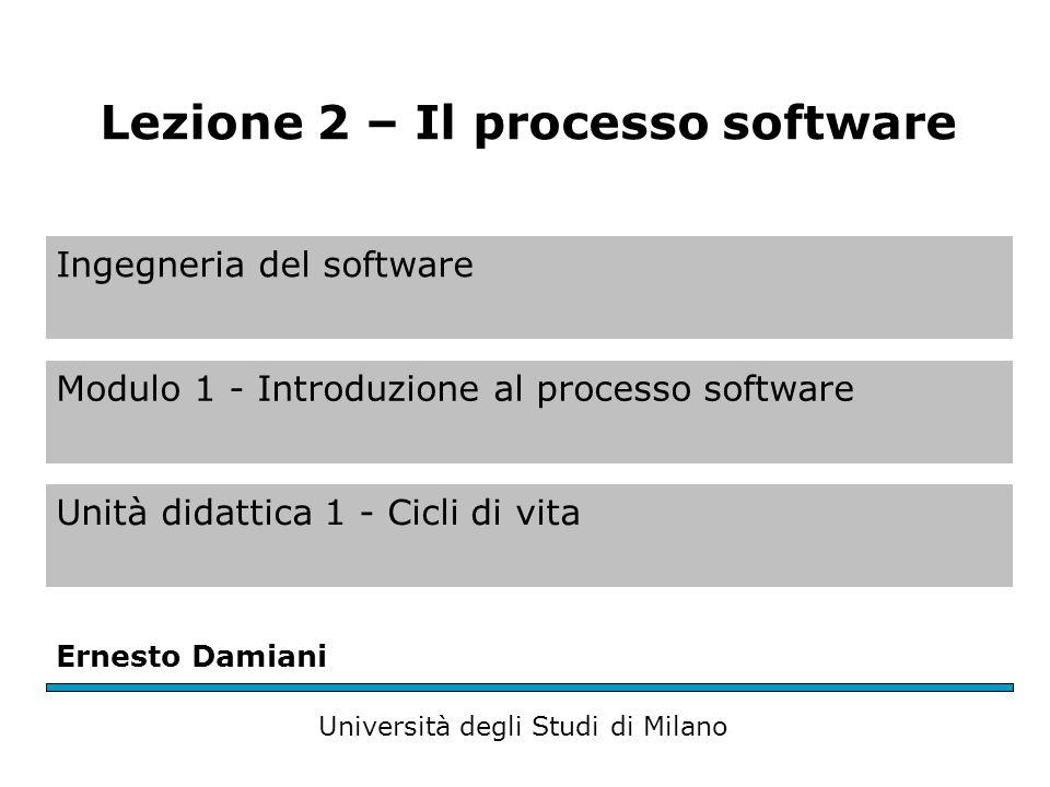 Ingegneria del software Modulo 1 - Introduzione al processo software Unità didattica 1 - Cicli di vita Ernesto Damiani Università degli Studi di Milano Lezione 2 – Il processo software