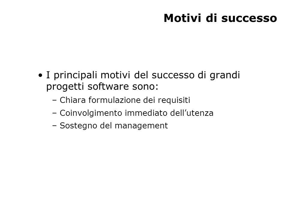 Motivi di successo I principali motivi del successo di grandi progetti software sono: – Chiara formulazione dei requisiti – Coinvolgimento immediato dell'utenza – Sostegno del management
