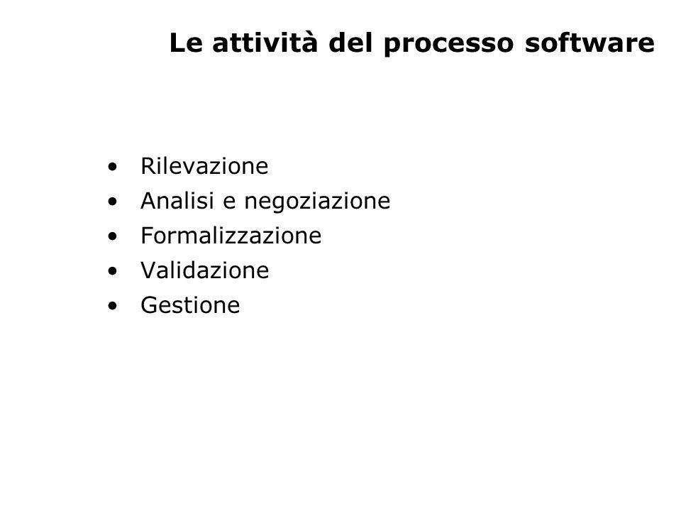 Le attività del processo software Rilevazione Analisi e negoziazione Formalizzazione Validazione Gestione