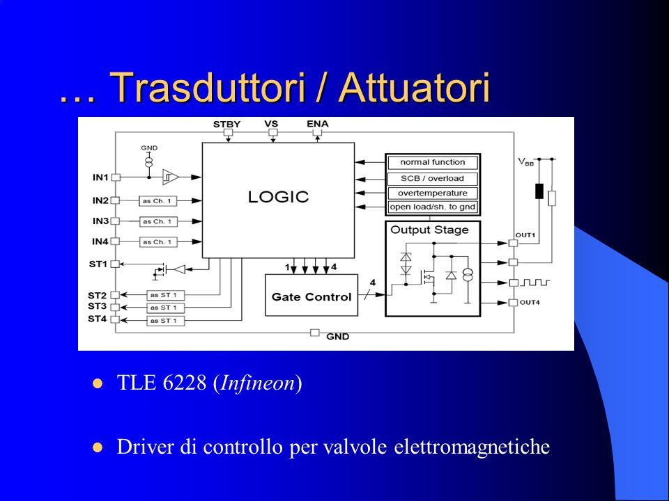 … Trasduttori / Attuatori TLE 6228 (Infineon) Driver di controllo per valvole elettromagnetiche
