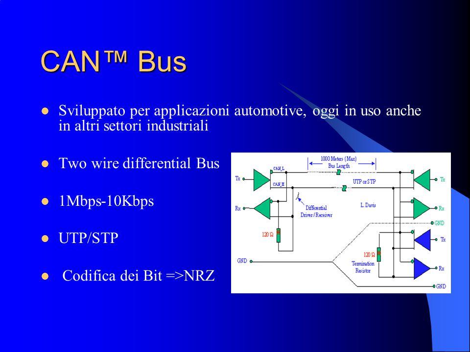CAN™ Bus Sviluppato per applicazioni automotive, oggi in uso anche in altri settori industriali Two wire differential Bus 1Mbps-10Kbps UTP/STP Codific