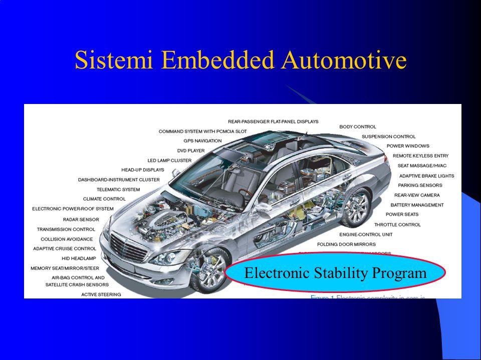Sistemi Embedded Automotive Electronic Stability Program