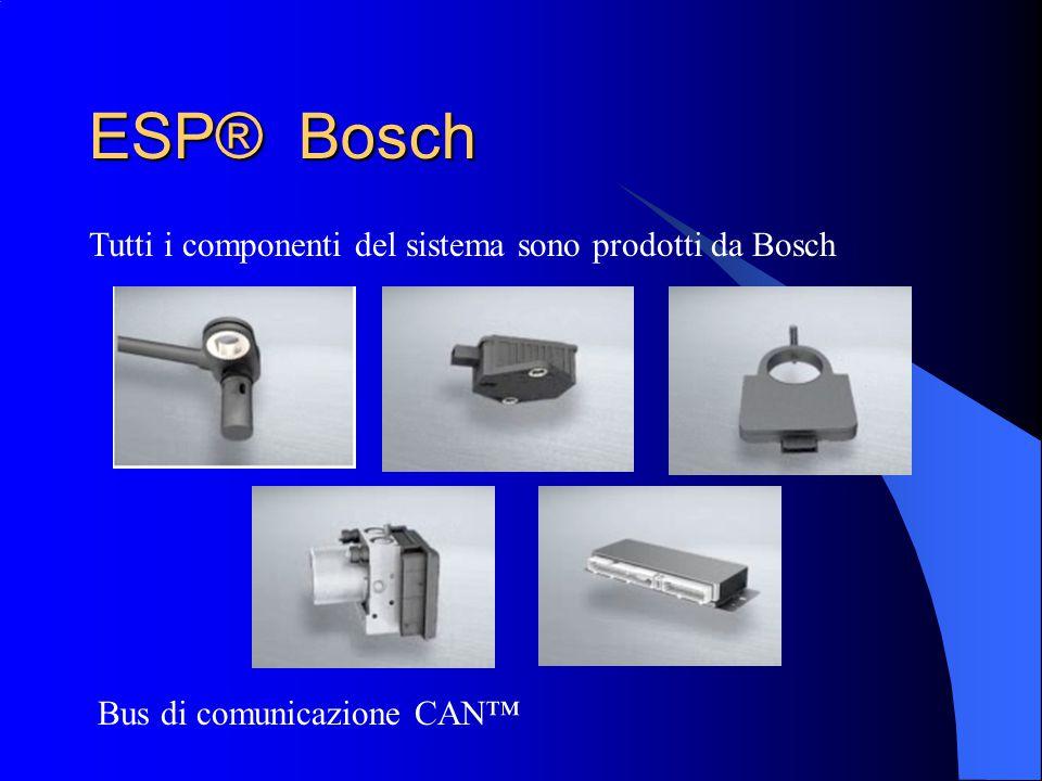 ESP® Bosch Tutti i componenti del sistema sono prodotti da Bosch Bus di comunicazione CAN™
