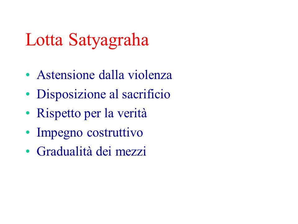 Lotta Satyagraha Astensione dalla violenza Disposizione al sacrificio Rispetto per la verità Impegno costruttivo Gradualità dei mezzi