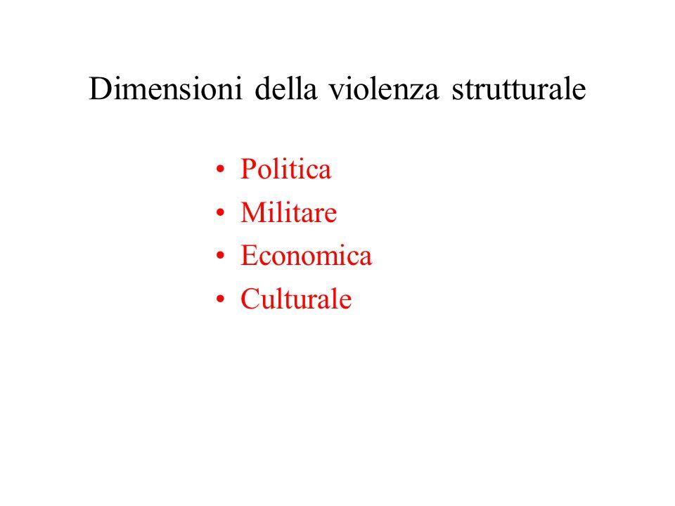 Dimensioni della violenza strutturale Politica Militare Economica Culturale