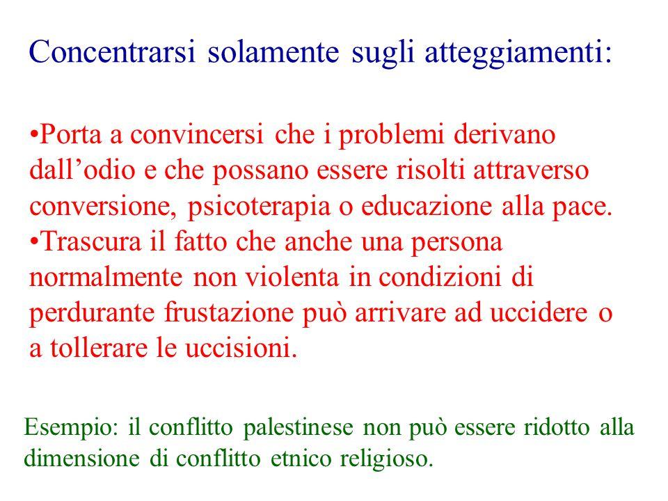 Porta a convincersi che i problemi derivano dall'odio e che possano essere risolti attraverso conversione, psicoterapia o educazione alla pace.