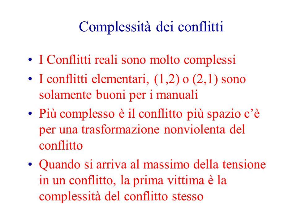 Complessità dei conflitti I Conflitti reali sono molto complessi I conflitti elementari, (1,2) o (2,1) sono solamente buoni per i manuali Più complesso è il conflitto più spazio c'è per una trasformazione nonviolenta del conflitto Quando si arriva al massimo della tensione in un conflitto, la prima vittima è la complessità del conflitto stesso
