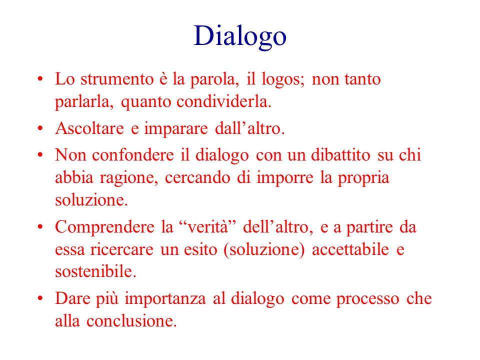 Dialogo Lo strumento è la parola, il logos; non tanto parlarla, quanto condividerla.