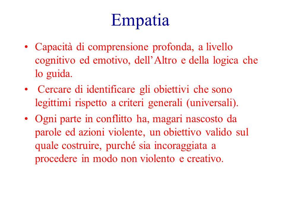 Empatia Capacità di comprensione profonda, a livello cognitivo ed emotivo, dell'Altro e della logica che lo guida.
