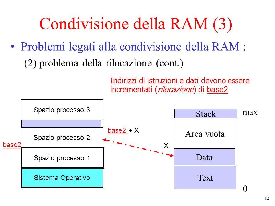 12 Condivisione della RAM (3) Problemi legati alla condivisione della RAM : (2) problema della rilocazione (cont.) Sistema Operativo Spazio processo 1 Spazio processo 2 Spazio processo 3 Indirizzi di istruzioni e dati devono essere incrementati (rilocazione) di base2 base2 + X Text Stack Area vuota 0 Data max X base2