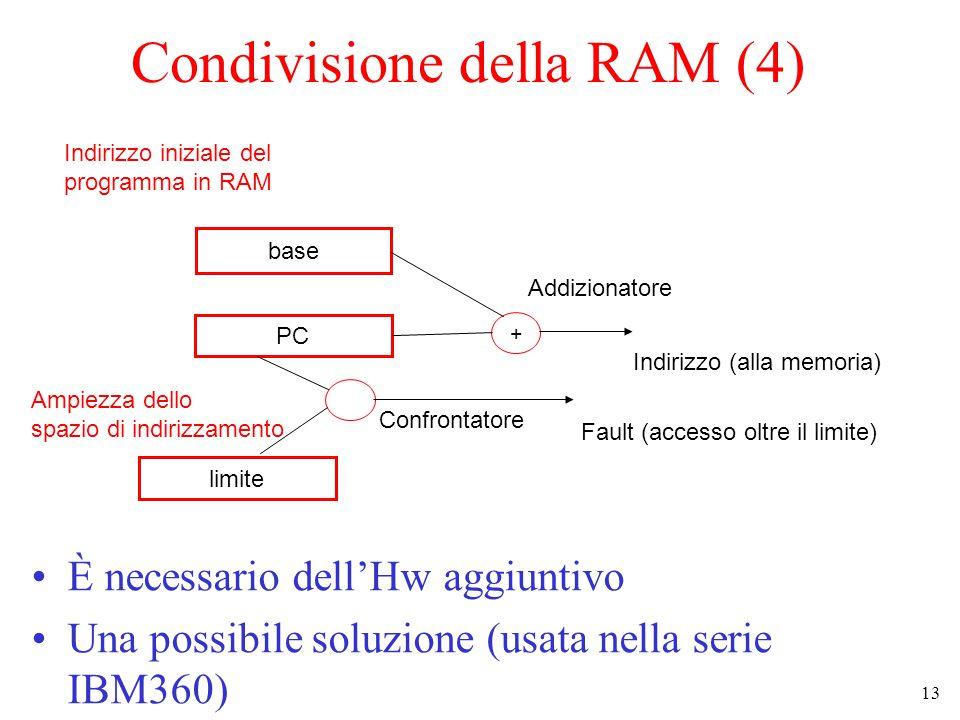 13 Condivisione della RAM (4) È necessario dell'Hw aggiuntivo Una possibile soluzione (usata nella serie IBM360) base PC limite + + Indirizzo (alla memoria) Fault (accesso oltre il limite) Addizionatore Confrontatore Indirizzo iniziale del programma in RAM Ampiezza dello spazio di indirizzamento