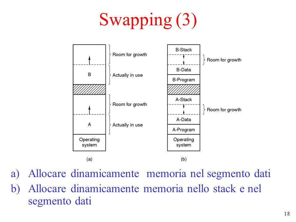 18 Swapping (3) a)Allocare dinamicamente memoria nel segmento dati b)Allocare dinamicamente memoria nello stack e nel segmento dati