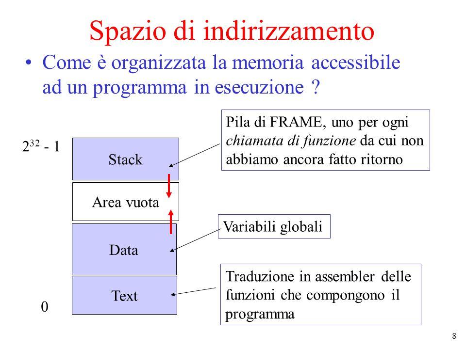 8 Text Data Stack Area vuota Traduzione in assembler delle funzioni che compongono il programma 0 2 32 - 1 Variabili globali Pila di FRAME, uno per ogni chiamata di funzione da cui non abbiamo ancora fatto ritorno Spazio di indirizzamento Come è organizzata la memoria accessibile ad un programma in esecuzione