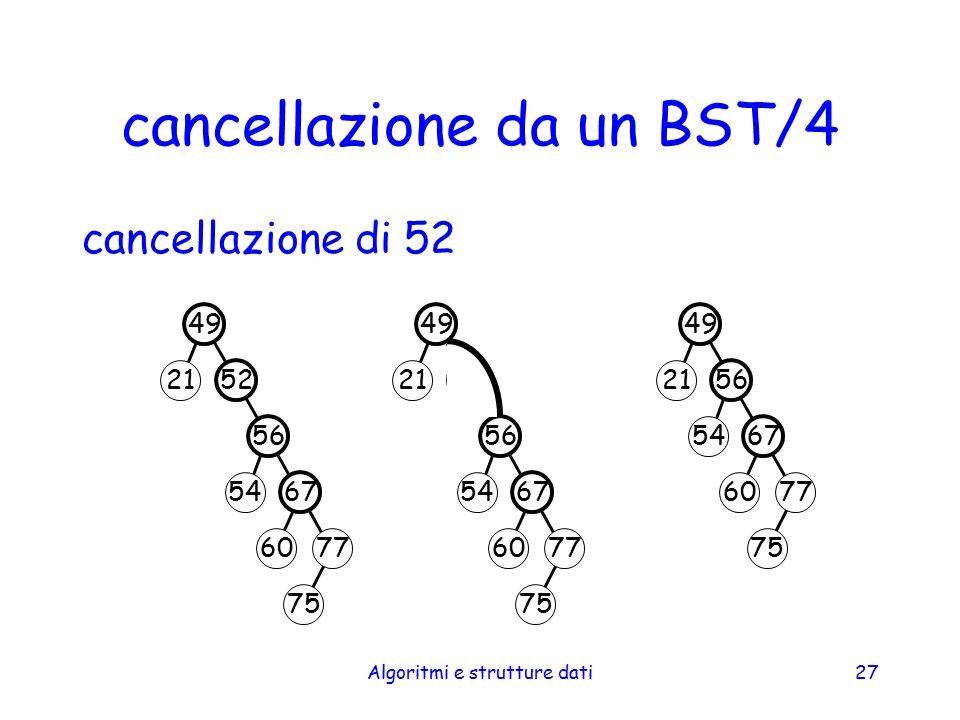 Algoritmi e strutture dati27 cancellazione da un BST/4 cancellazione di 52 49 52 56 67 77 54 75 21 60 49 56 67 77 54 75 21 60 49 52 56 67 77 54 75 21