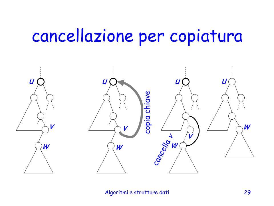 Algoritmi e strutture dati29 cancellazione per copiatura u v u v copia chiave w w w u u w cancella v v