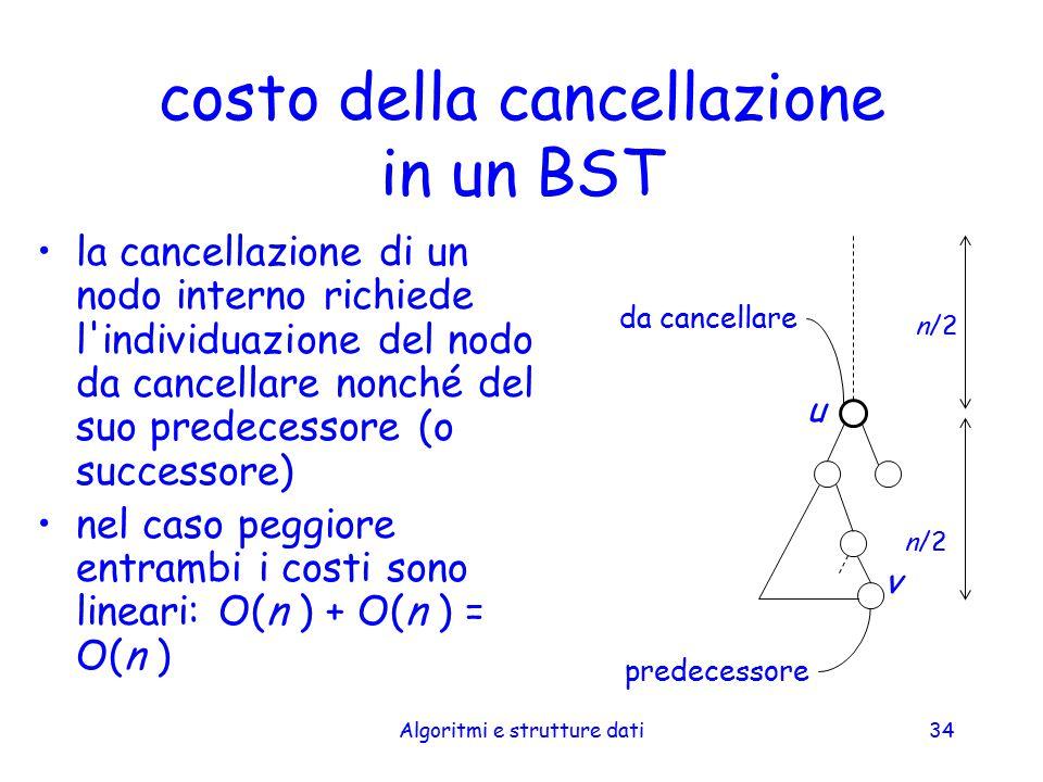 Algoritmi e strutture dati34 u costo della cancellazione in un BST la cancellazione di un nodo interno richiede l'individuazione del nodo da cancellar