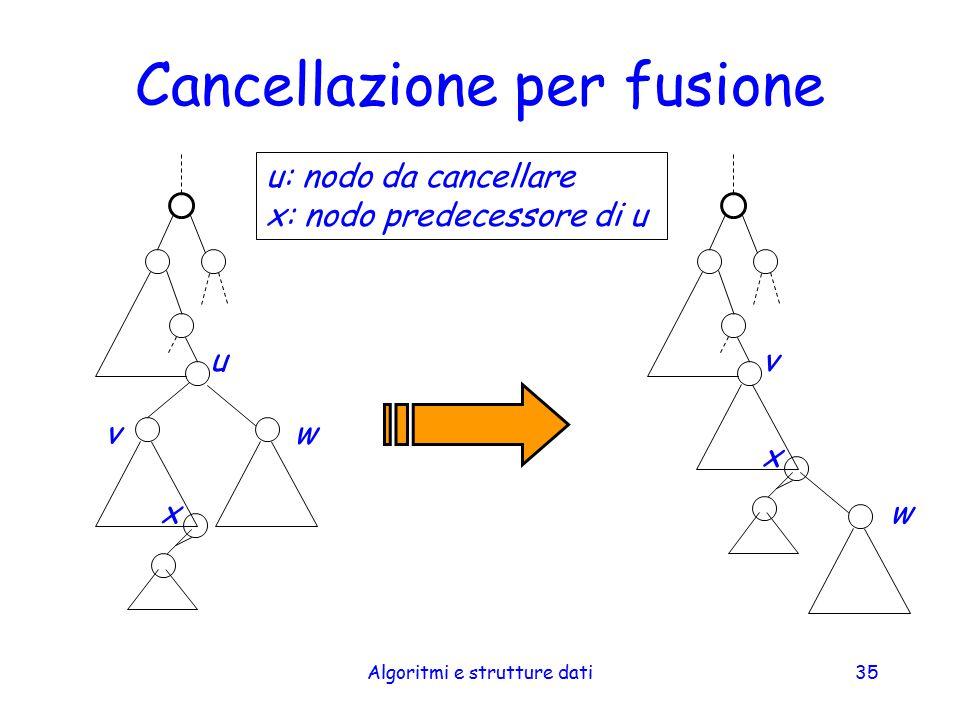Algoritmi e strutture dati35 Cancellazione per fusione u v x u: nodo da cancellare x: nodo predecessore di u v x w w