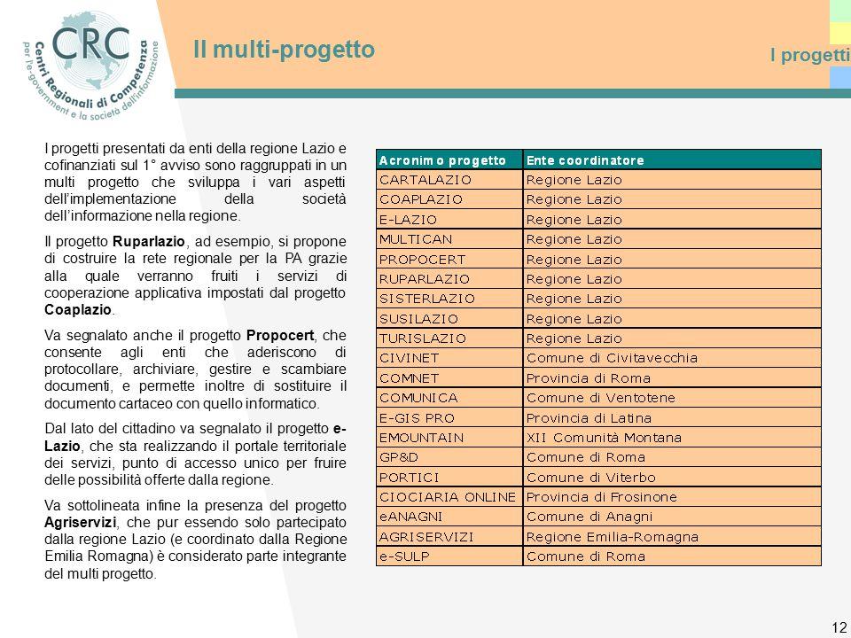 12 Il multi-progetto I progetti presentati da enti della regione Lazio e cofinanziati sul 1° avviso sono raggruppati in un multi progetto che sviluppa i vari aspetti dell'implementazione della società dell'informazione nella regione.