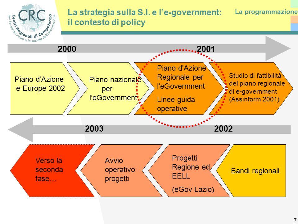 7 La strategia sulla S.I.